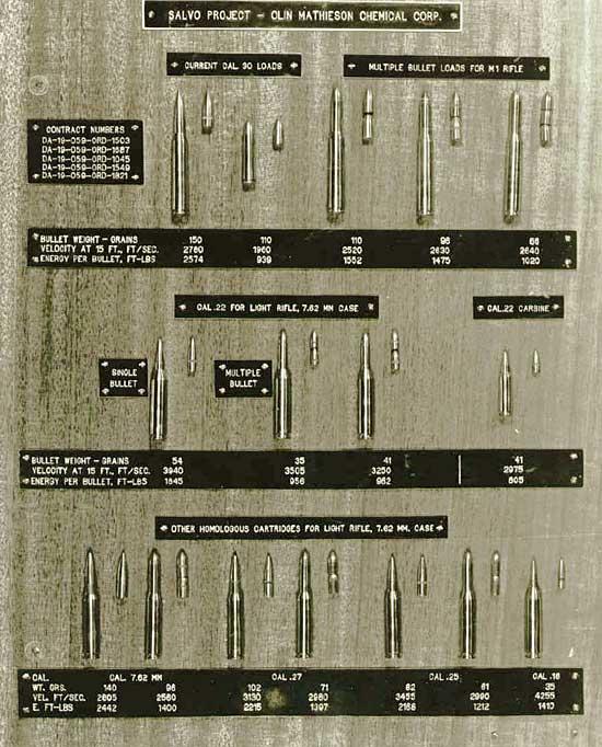 5.56 T65 Duplex Ammo
