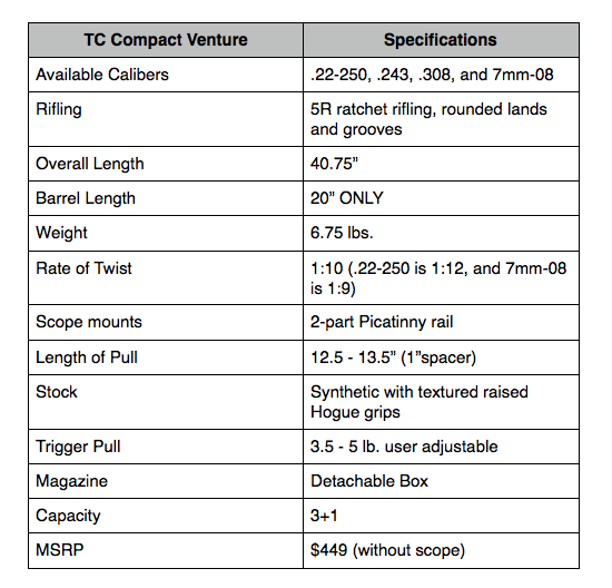 TC Venture Compact specs