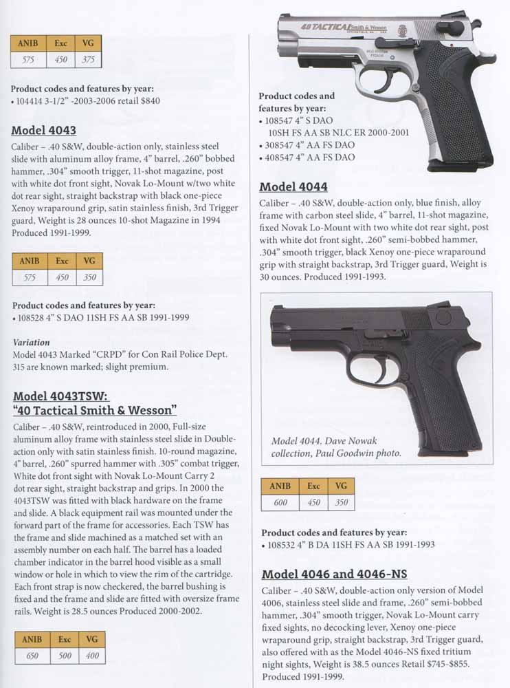 Smith and Wesson books