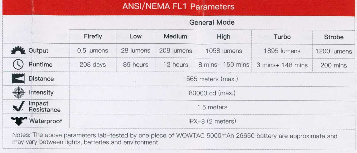 Wowtac A4 V2 Specifications
